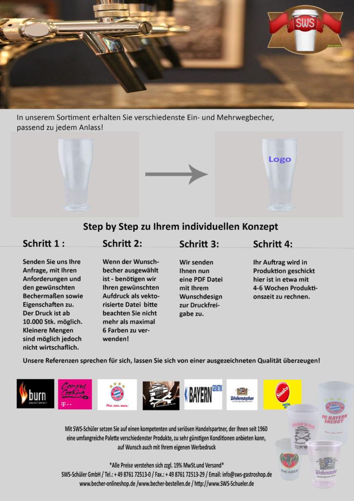 BrauereiflyerSeite1fertig